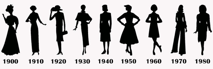 history-of-fashion