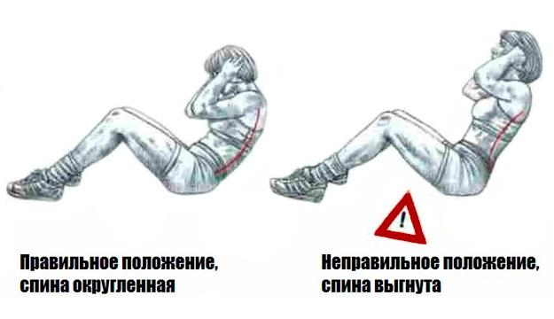 упражнения чтоб убрать жир ног